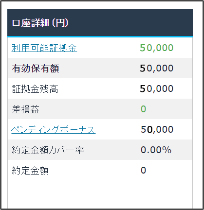 iforex-depo3