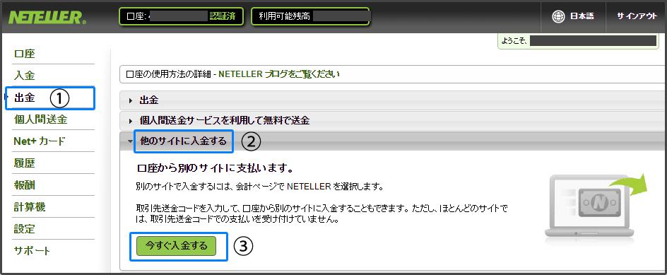 iforex-netteler1