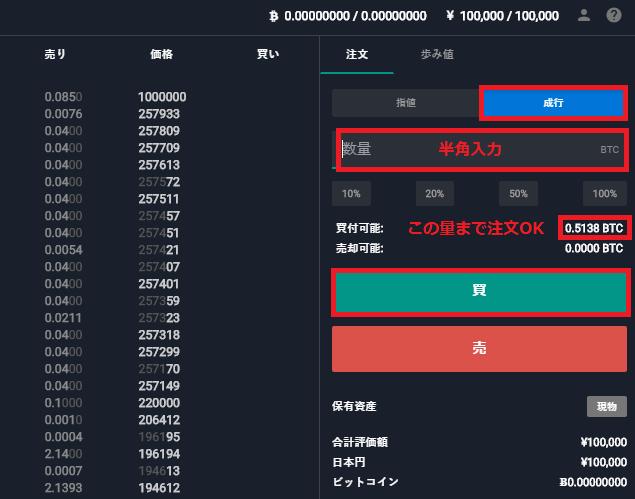 チャート上からビットコインを購入する方法