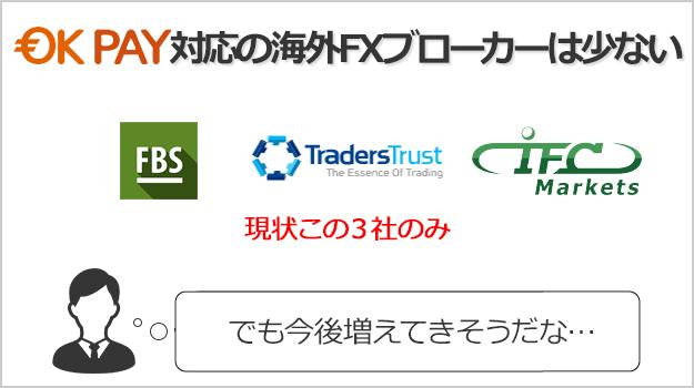 OKPAY対応のブローカーはFBS、TradersTrust、IFCのみ