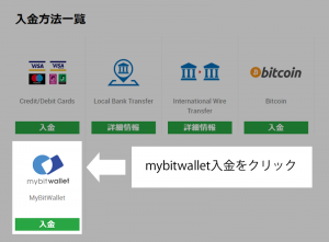 入金方法一覧よりbitwallet入金をクリック