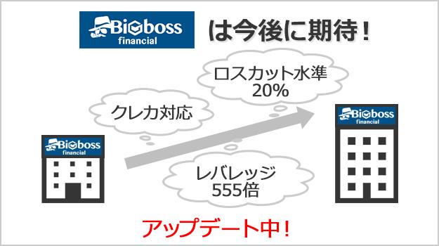 BIGBOSSは今後に期待の海外FX業者