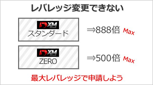 XMのデモ口座はレバレッジ変更できない