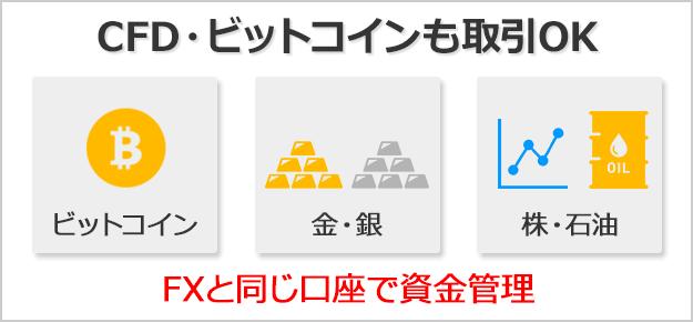 海外FXではMT4でCFDやビットコインが取引できる