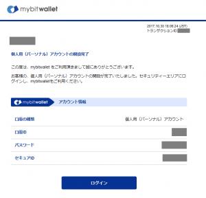 bitwalletから届く個人用(パーソナル)アカウントの開設完了のメール