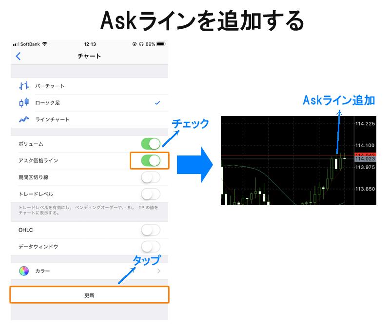 MT4アプリでAskラインを追加する