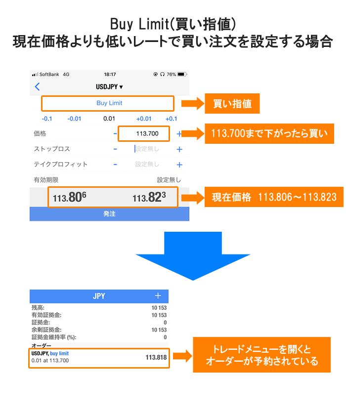 Buy Limit(買い指値)の入れ方図解