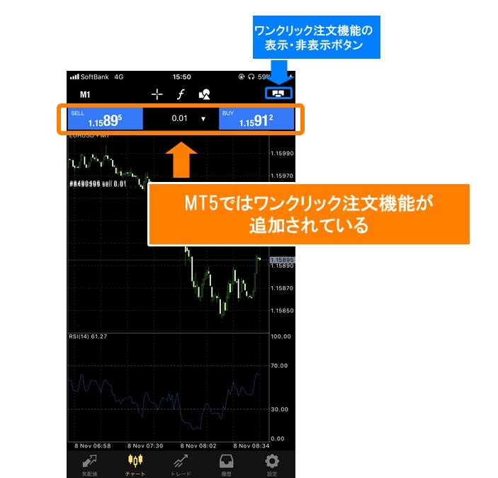 MT5はチャートから通貨ペアの切り替えができる