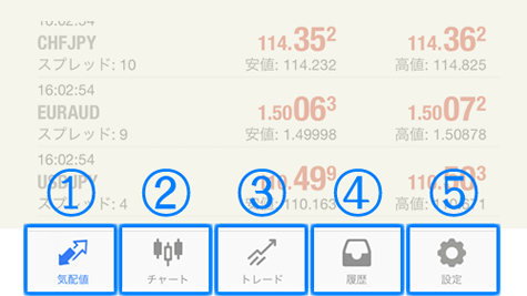 mt4アプリのメニュー