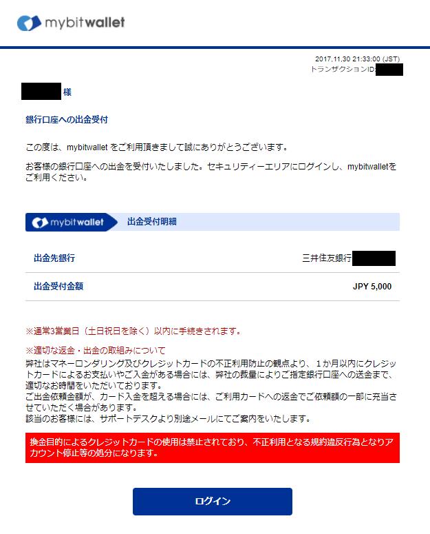 mybitwalletから届いた出金受付完了メール