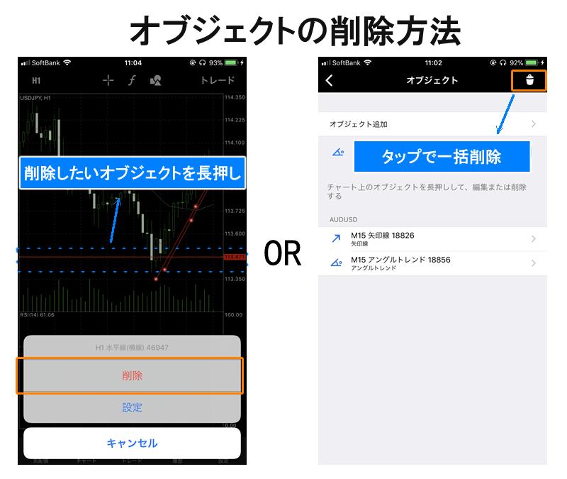MT4アプリのオブジェクトの削除方法