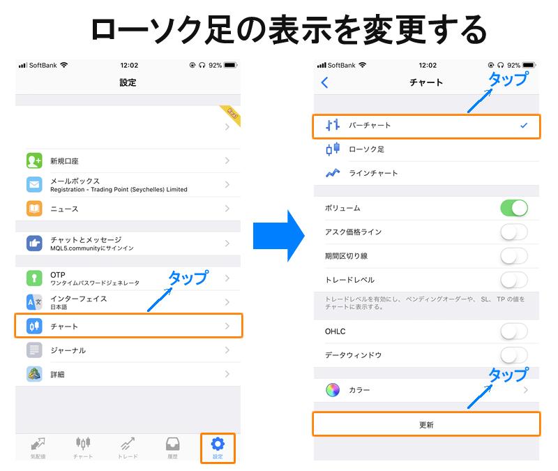 MT4アプリのローソク足をバーチャートに変更