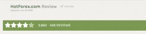 HotForexの口コミ評価は3.8以上