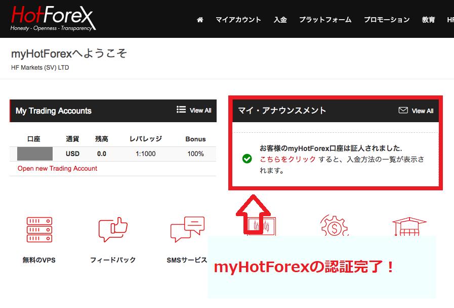 myhotforexの認証完了画面