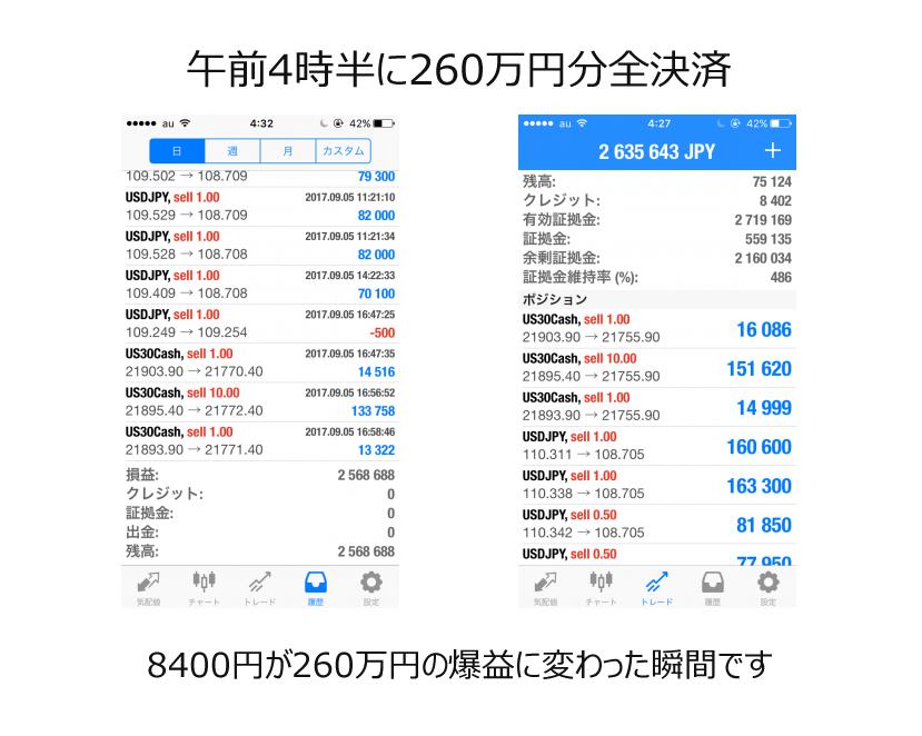 海外FXで8400円が260万円の爆益に変わった瞬間