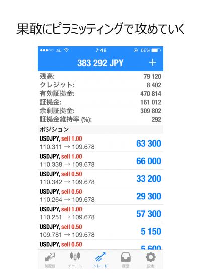 ドル円の怒涛の売りポジションが並ぶ