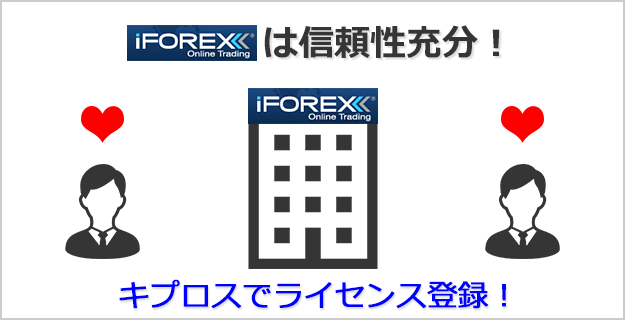 iFOREXはキプロスでライセンス登録しているので信頼性が高い