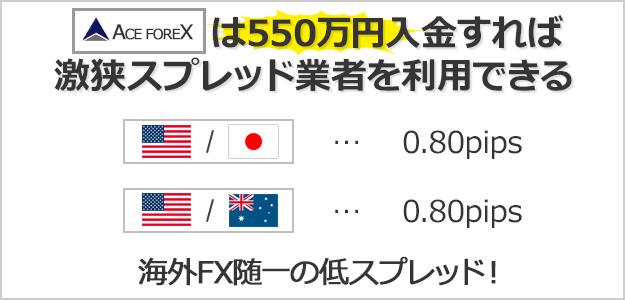 ACEFOREXは550万円入金すればドル円平均0.80pipsの低スプレッドで取引できる