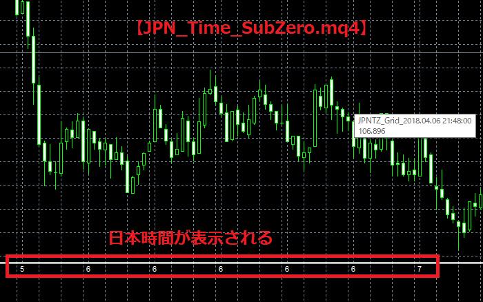 JPN_Time_SubZero.mq4のMT4表示画面