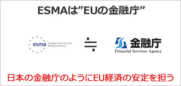 ESMAはEUの金融庁みたいなものでEU経済の安定を担っている