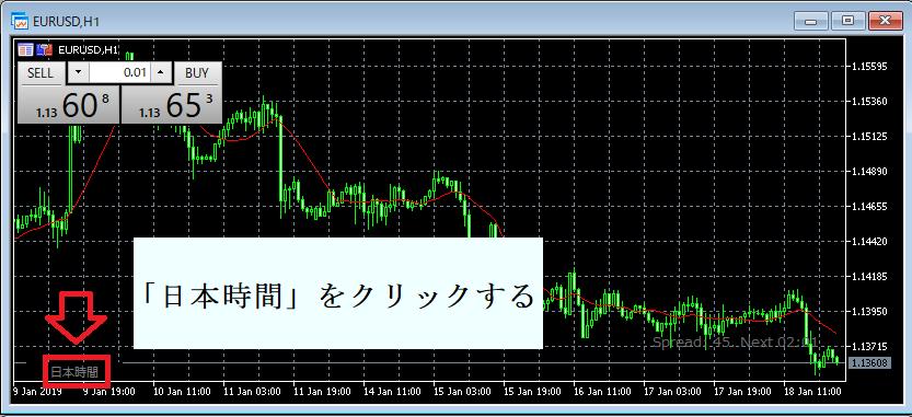 MT5のチャート上に『日本時間』という表示が現れるのでクリック