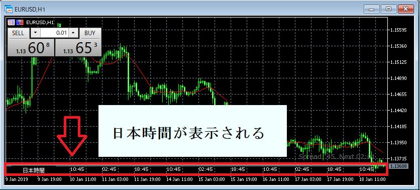 『日本時間』の文字をクリックすると、チャート上に日本時間が表示される