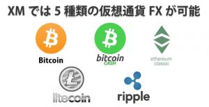 XMで取引できる仮想通貨は5種類