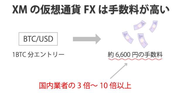 XMの仮想通貨取引はスプレッドが広め