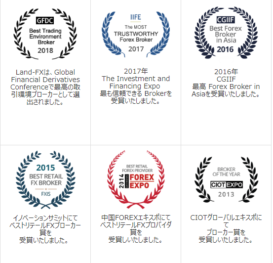 LAND-FXの受賞履歴